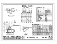 YK522